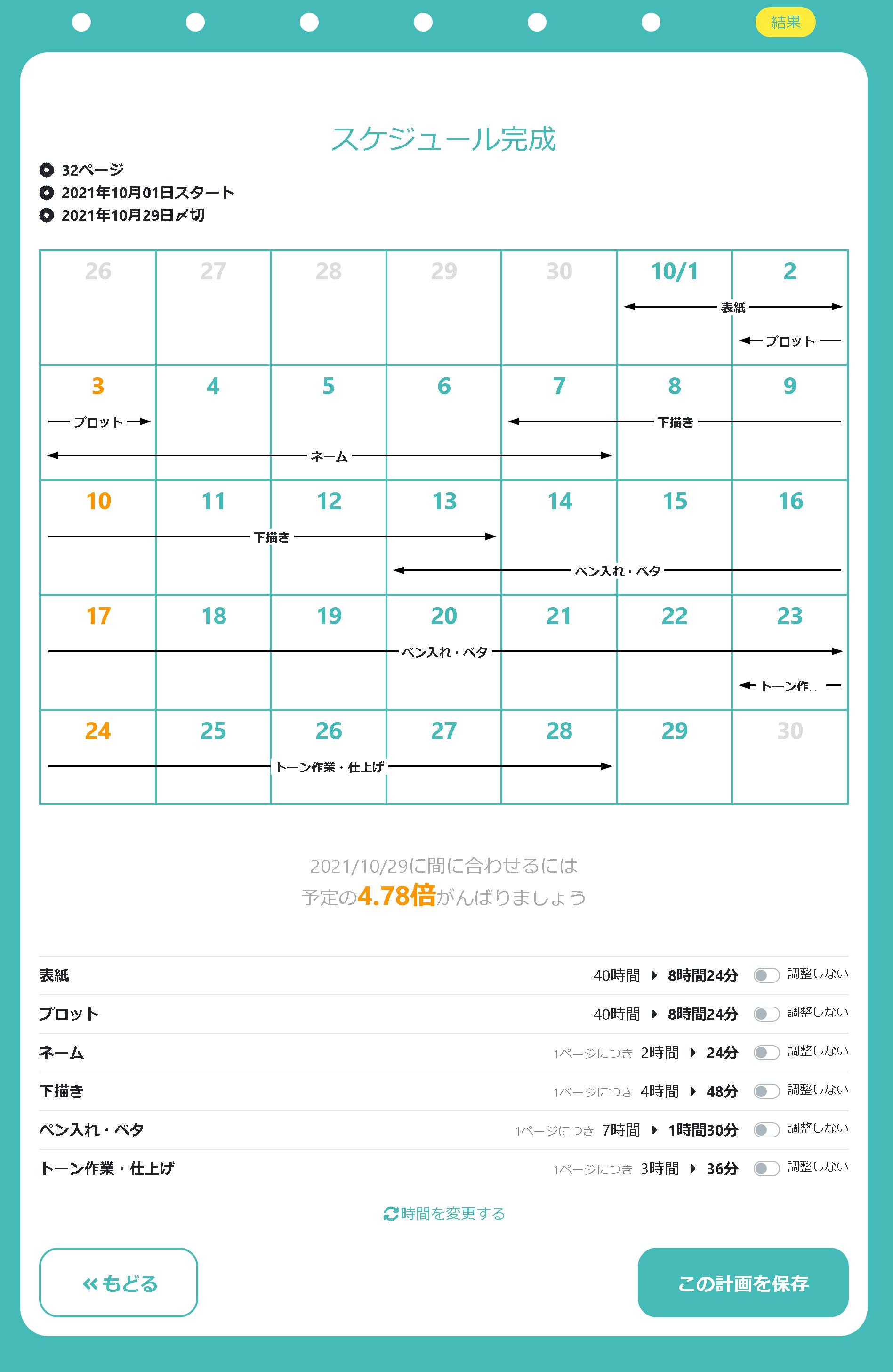 進行目安がカレンダーにチャートとして示される